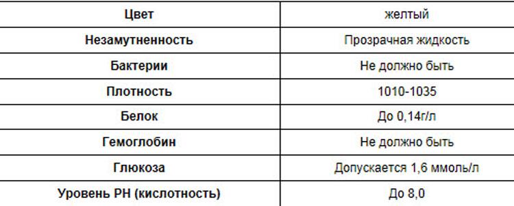 belok-v-moche-pri-beremennosti-2 - Календарь беременности по неделям