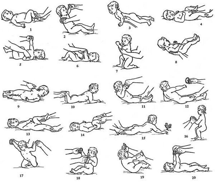 Упражнения для новорожденных картинки