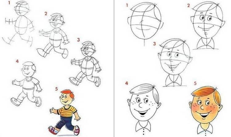 Как научить рисовать ребенка 3 лет